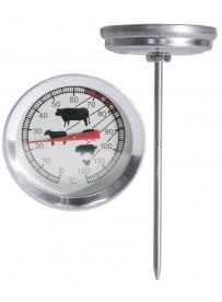 Thermomètre de cuisson de la viande